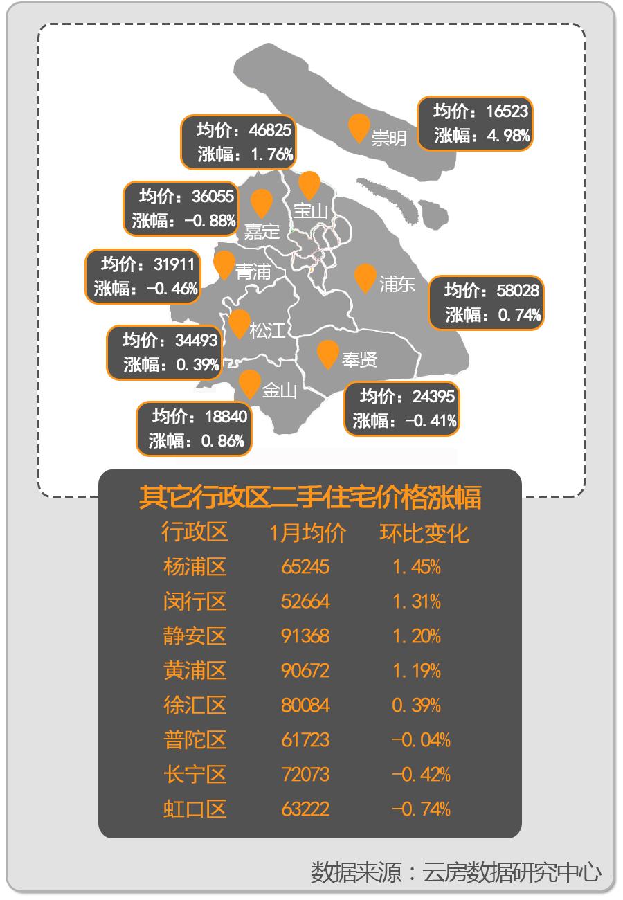 上海房价地图18-2-5.png