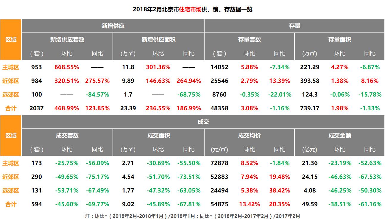 住宅市场一览.png