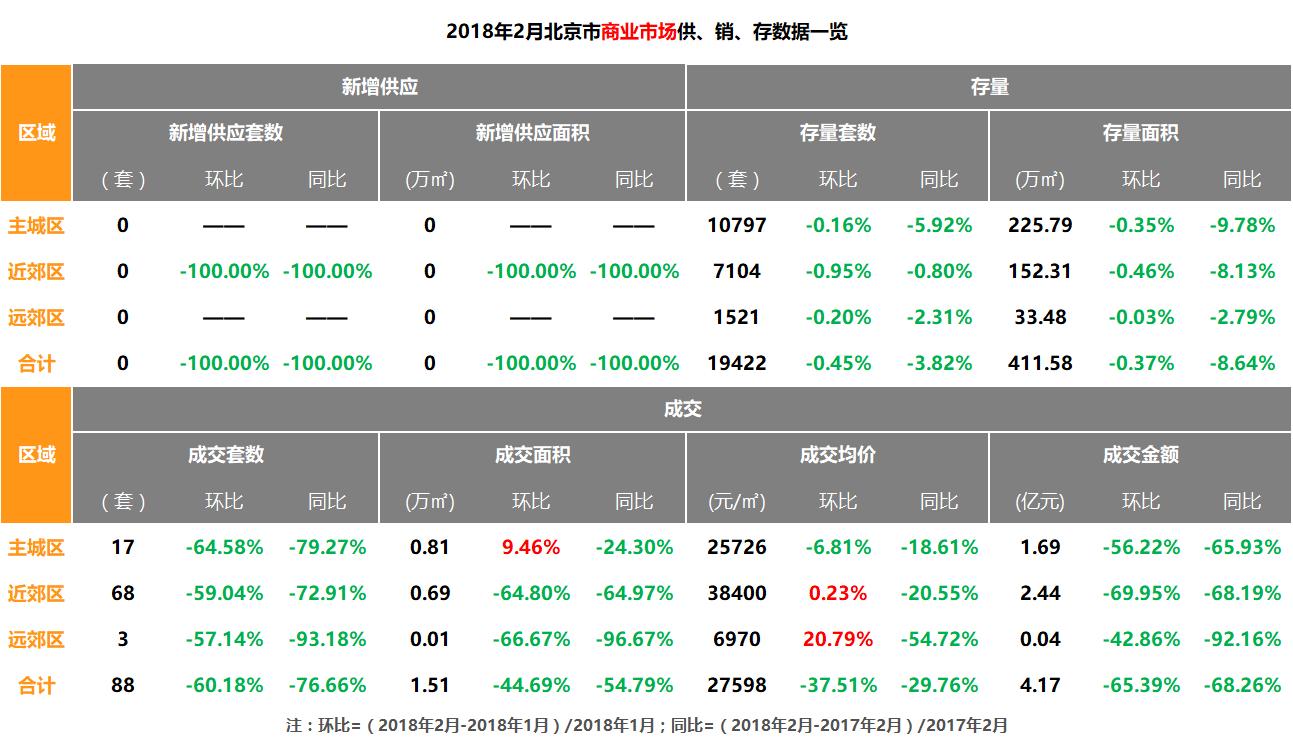 商业市场一览.png