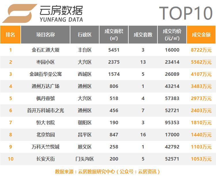 商业top10新.png