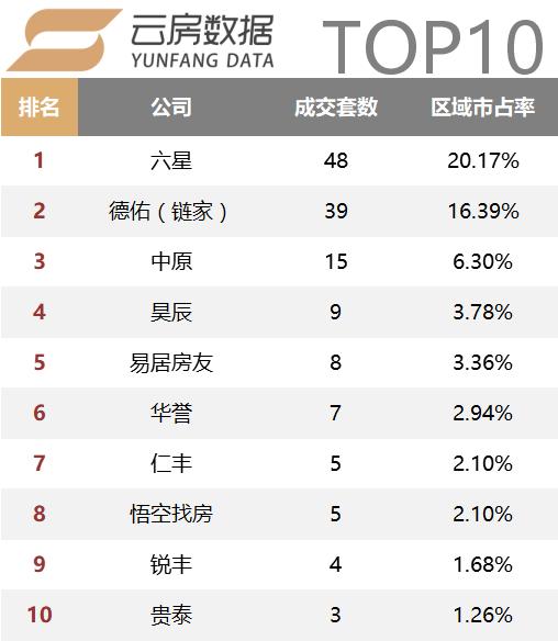 虹口top10.png