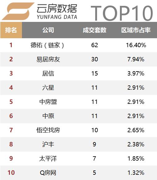 静安top10.png