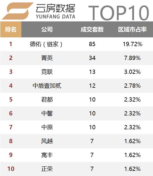 嘉定top10.png