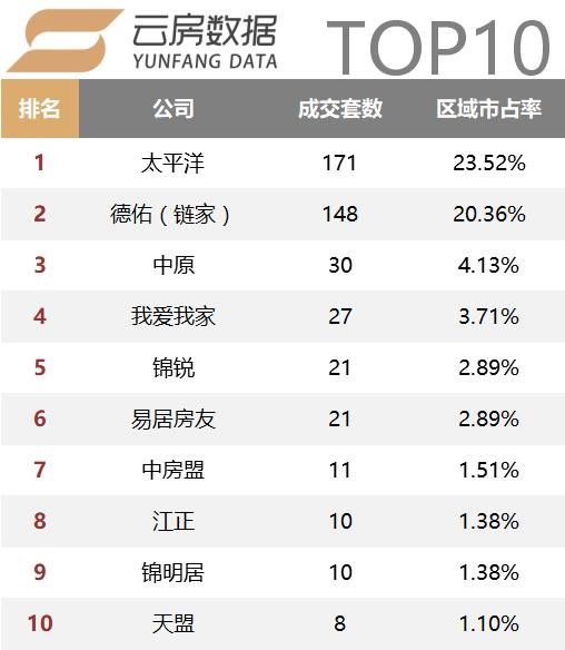 闵行top10.png