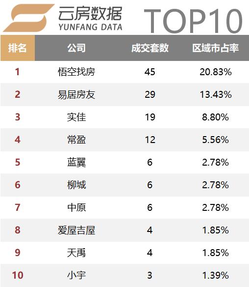金山top10.png