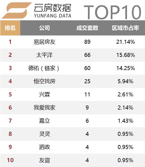 松江top10.png