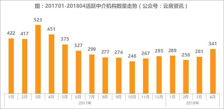 中介成交榜单.png