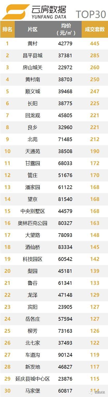 热点成交TOP30.jpg