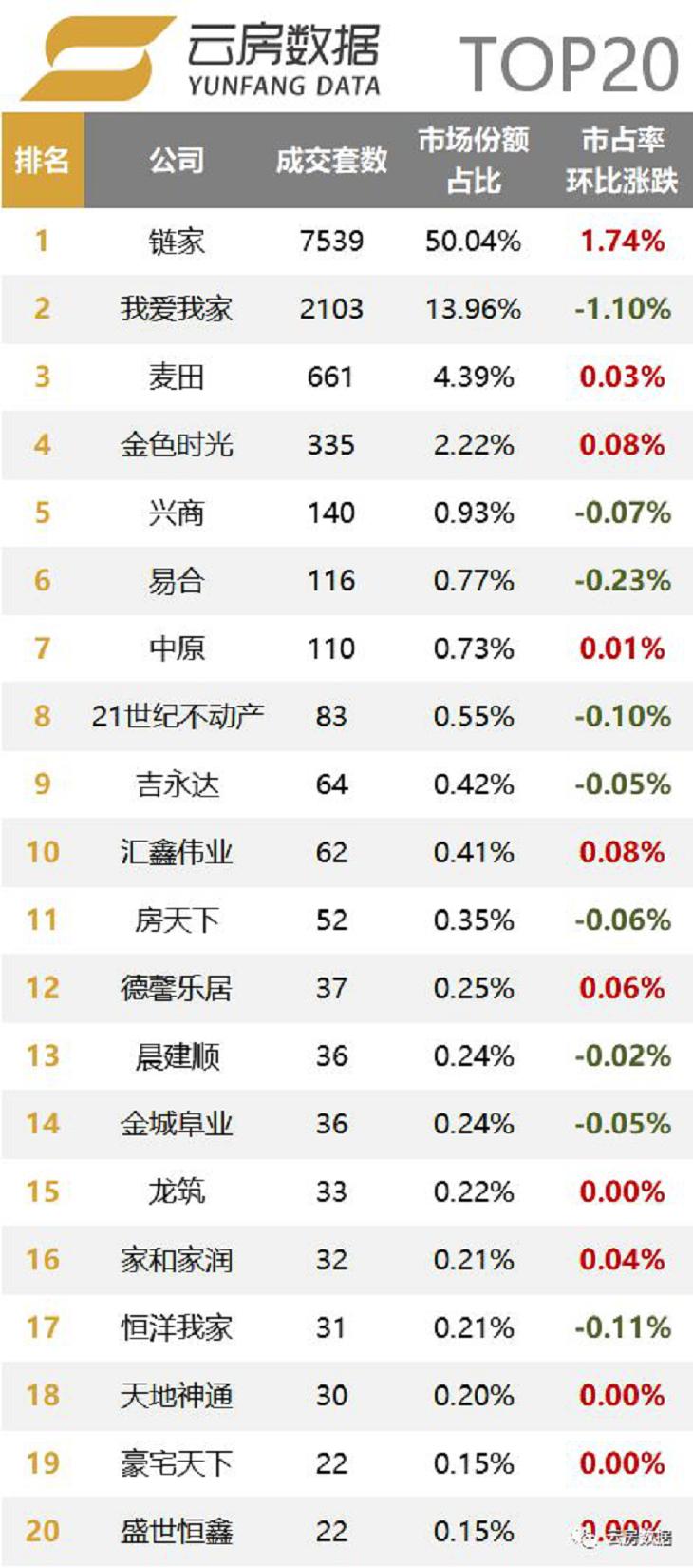 中介市场集中度.png
