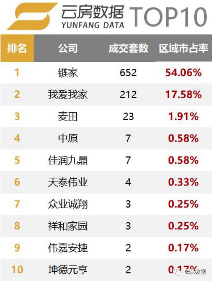西城区房产中介成交榜单排行榜.jpg