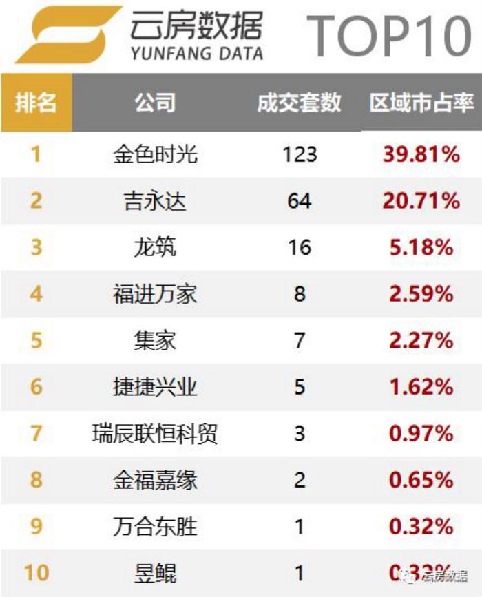 密云区房产中介成交榜单排行榜.jpg