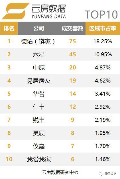 上海品牌中介榜单-虹口区.png