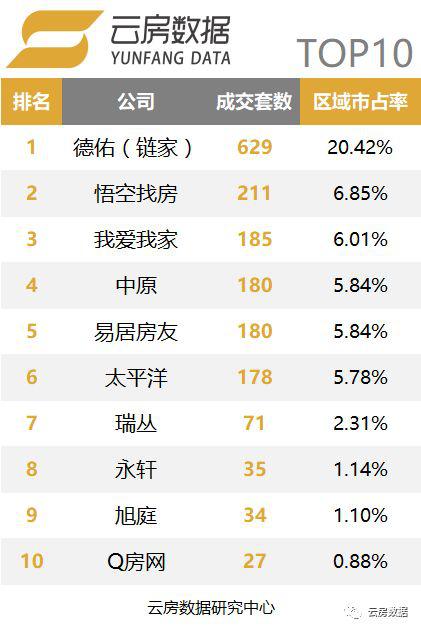 上海品牌中介榜单-浦东新区.png