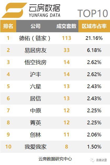 上海品牌中介榜单-静安区.png