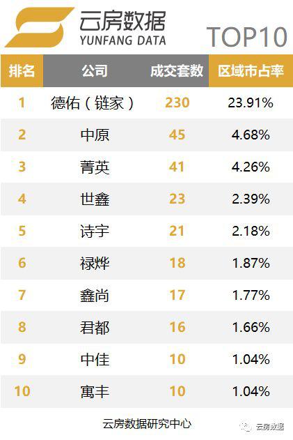 上海品牌中介榜单-嘉定区.png
