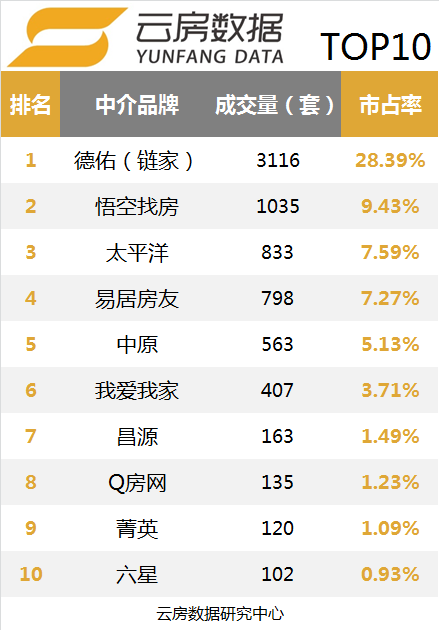 【top10.png