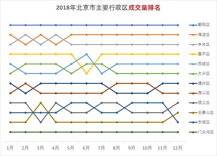 行政区量排名.png