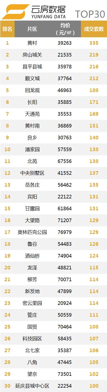top30.png