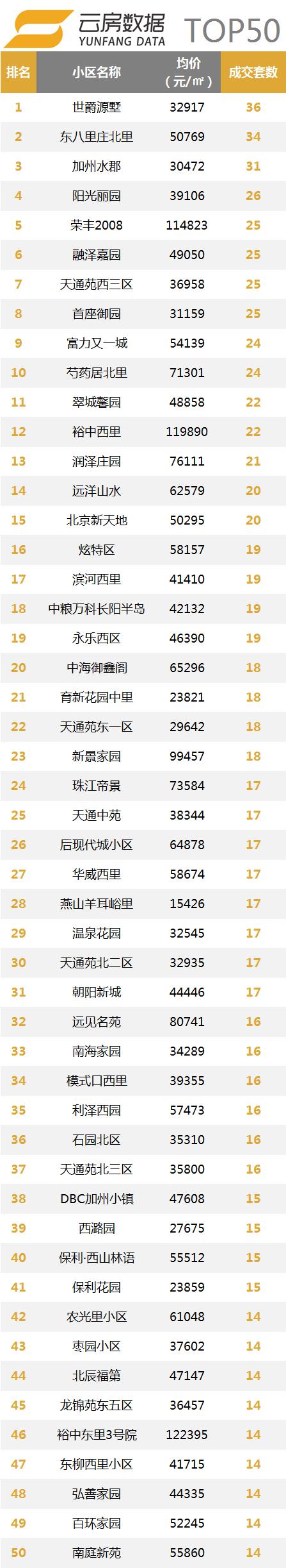 top50.png